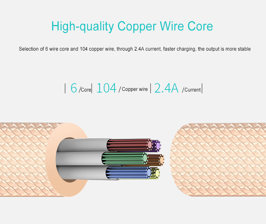 HOCO USB Extension Cable Super USB 2.0 Cable 2.0 Male to Female 1m Data Sync Transfer Extender USB Extension Cord Charging Cable