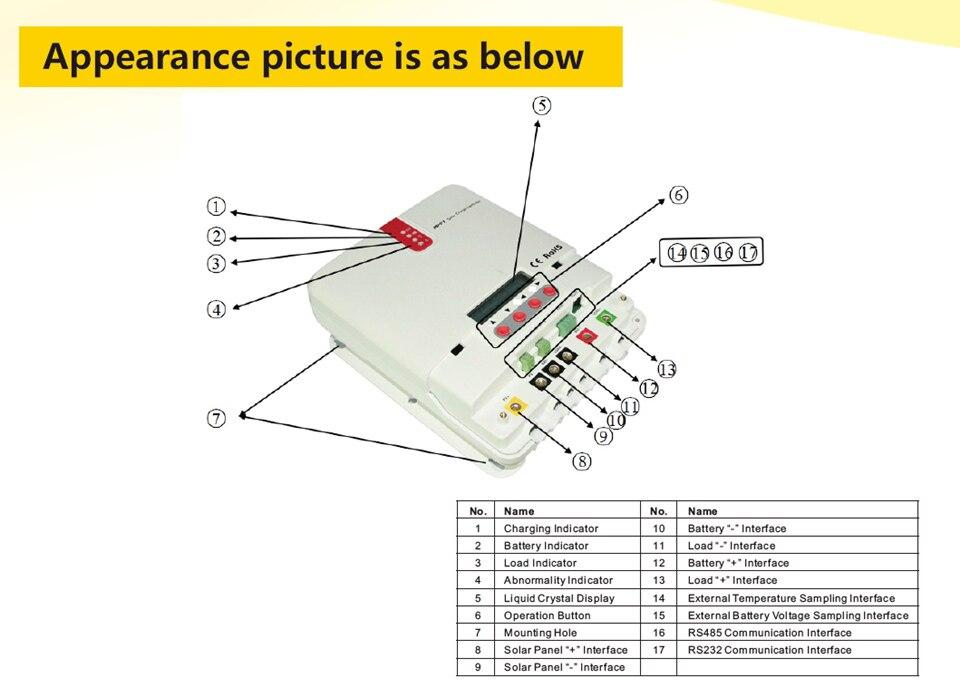 EASUN ICharger MPPT 48v 30A-2