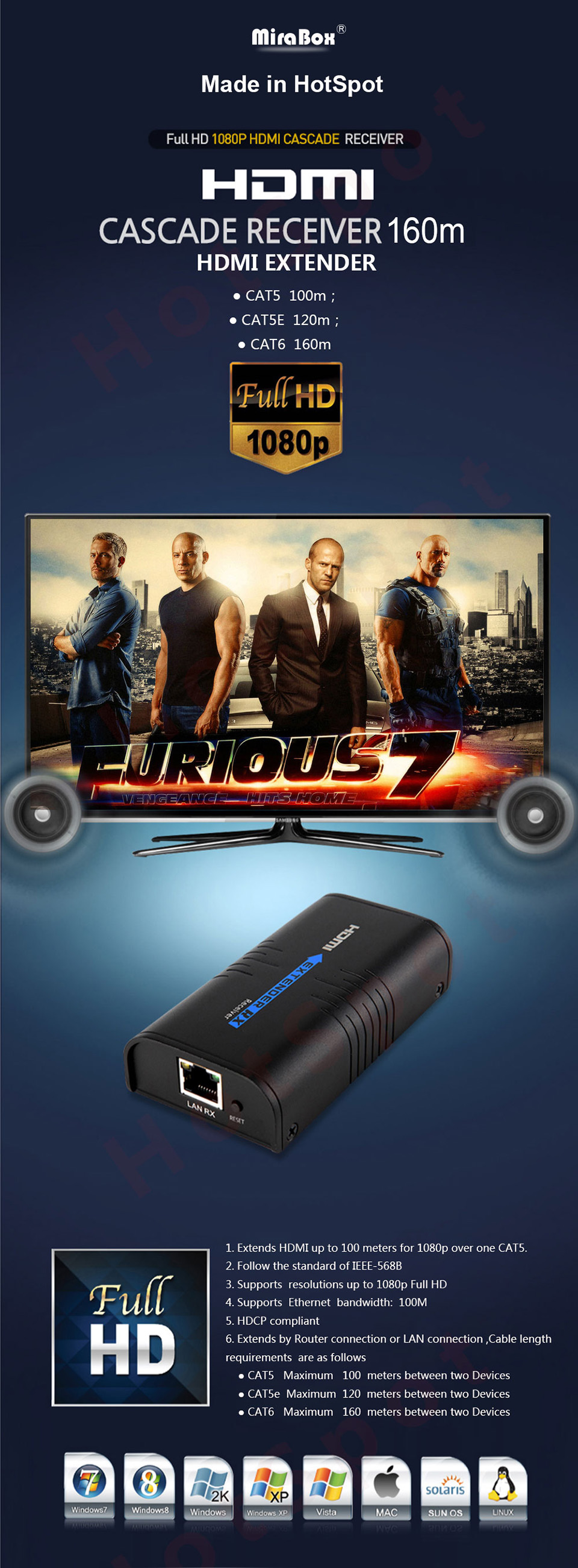 MiraBox HDMI Extender Over Splitter IPTCP UTPSTP CAT5e6 Rj45 LAN Network Support 1080p 120m HDMI Transmitter and Receiver (2)