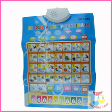2016 Sound Development of Speech Sound Learning Spanish English Chart Toys, Educational Toys, Children's Toys Baby Sound Chart(China)