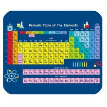 Customized Funny Periodic Table of Chemical Elements cute Mat Non-Slip Large Mouse Pad Gaming MousePads customizable gift