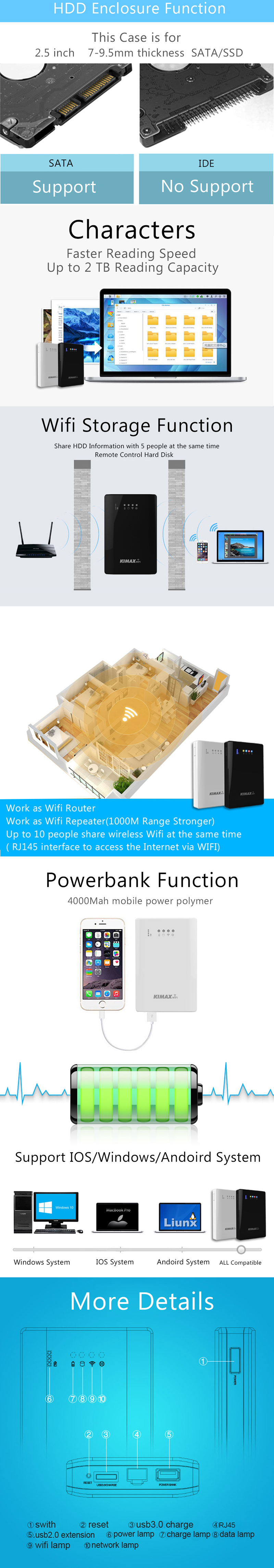 2.5 inch wifi hdd case 300mbps wireless router 4000mah powerbank 3 in 1 enclosure USB 3 (10)