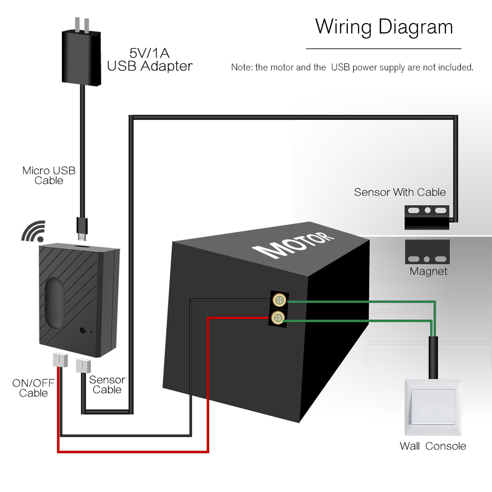 Garage Door Controller Smart Wifi Switch For Opener App Wire Together With Somfy Motor Wiring Diagram On Usb To Aux Cable Package List 1 Set Of Mounting Accessories Connection User Manual