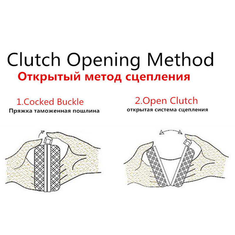 2.open meoth