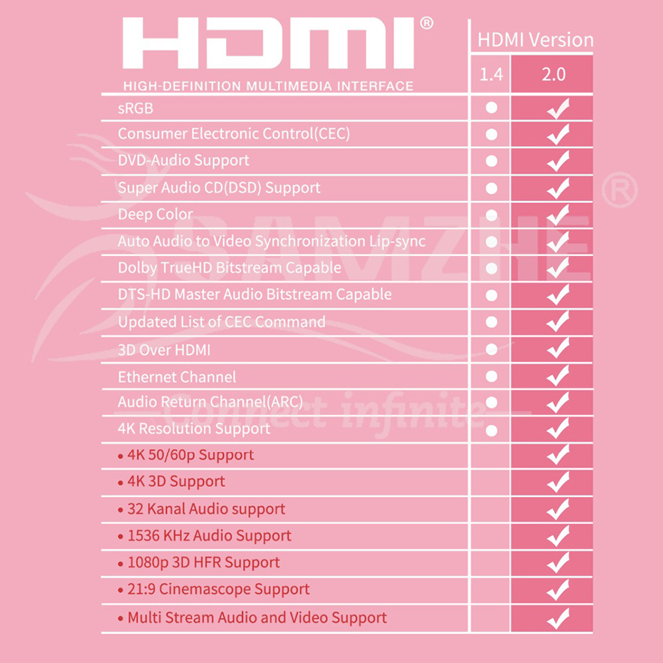 hdmi cable 4k (9)