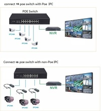16 ports  POE Switch IEEE802.3AF/AT, ethernet switch with 16 POE, power to ip camera,wireless ap