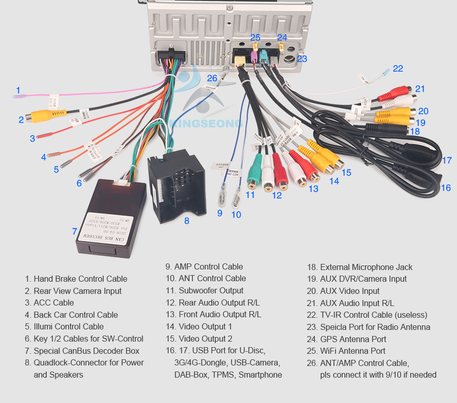 2019 8 Core 8Android 8.0 Car GPS Radio For Mercedes E Cl W211 ...  Wire Wiring Diagram For Gps Antenna on 4 wire relay, 4 wire compressor, 4 wire headlight, 4 wire parts, 4 wire regulator, 4 wire cable, 4 wire generator, 4 wire solenoid, 4 wire circuit, 4 wire plug, 4 wire switch diagram, 4 wire transformer, 4 wire electrical wiring, 4 wire trailer diagram, 4-way circuit diagram, 4 wire arduino diagram, 4 wire alternator, 4 wire fan diagram, 4 wire coil, 4 wire furnace diagram,