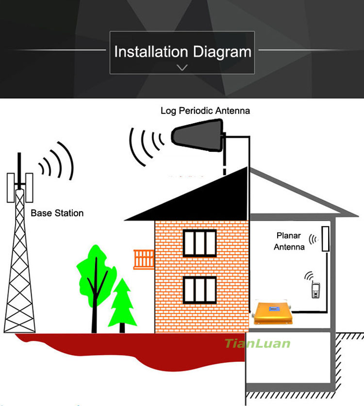 log periodic installation diagram-1