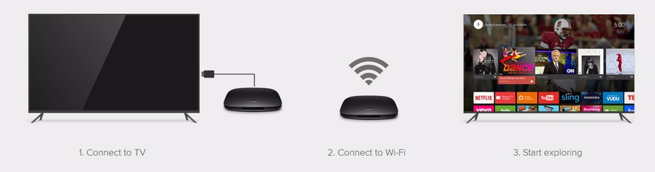 [Official International Version] Xiaomi Mi Box 3 Android 6.0 TV Box 2G8G Dual WiFi Kodi Smart TV IPTV Media Player Set Top Box (1)