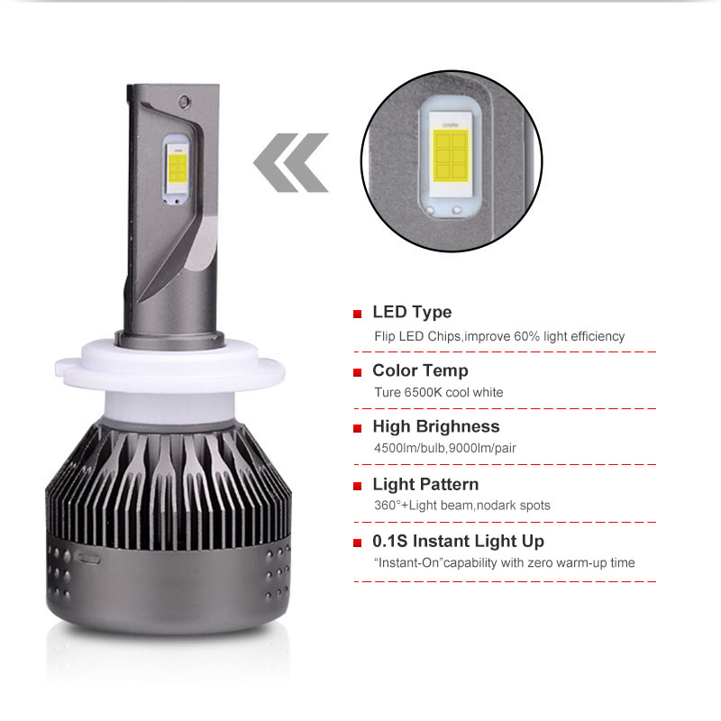 NAO H7 LED headlight