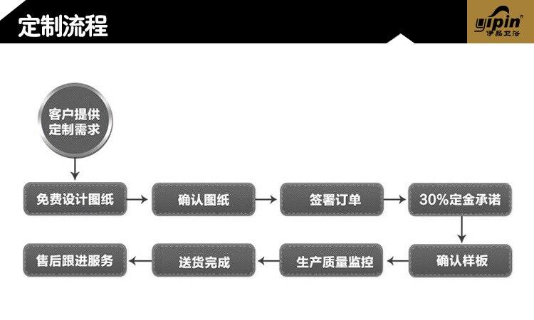 01 workFactory information -