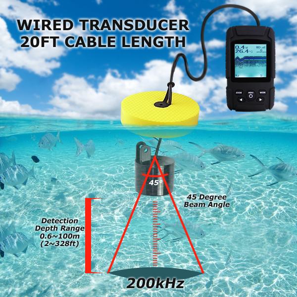 FF-718Li_transducer