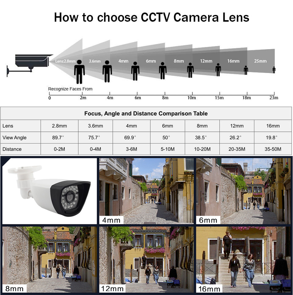 Smar HD IP Camera 720P 960P Outdoor  Camera ONVIF2.3 H.264 Waterproof IR Night Vision CCTV Home Metal Case XMEYE P2P (2)