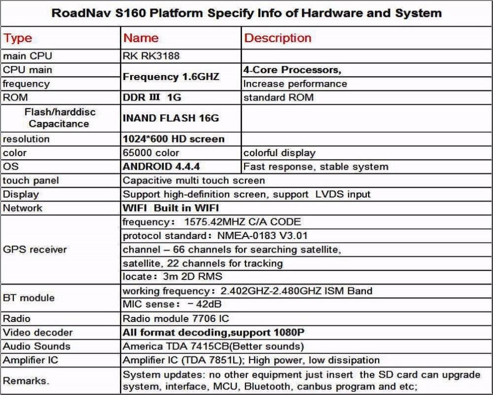 S160 SPEC