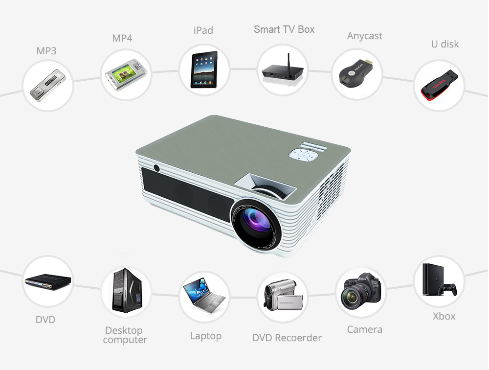 VIVICINE 5500Lumens 1080p HD LED Projector (29)