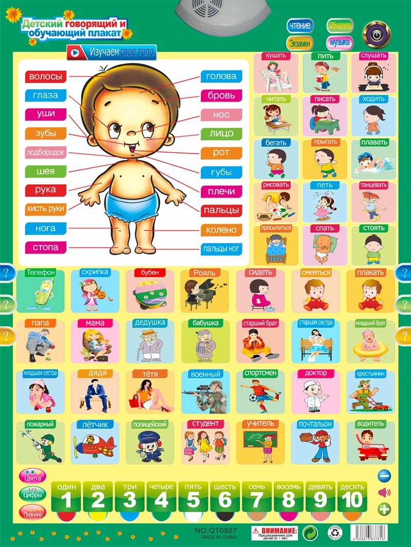 Aliexpress.com : Buy QITAI Russian Alphabet Talking Poster Russia ...