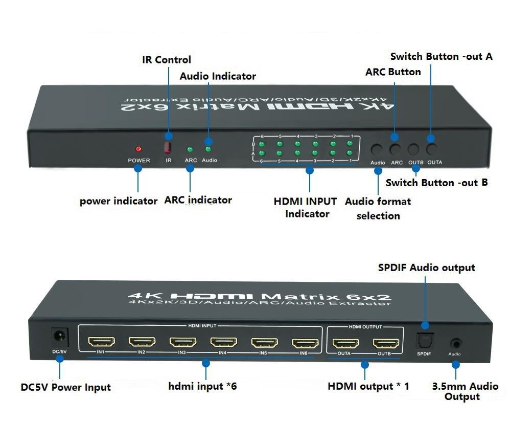 HDMI Matrix (10)