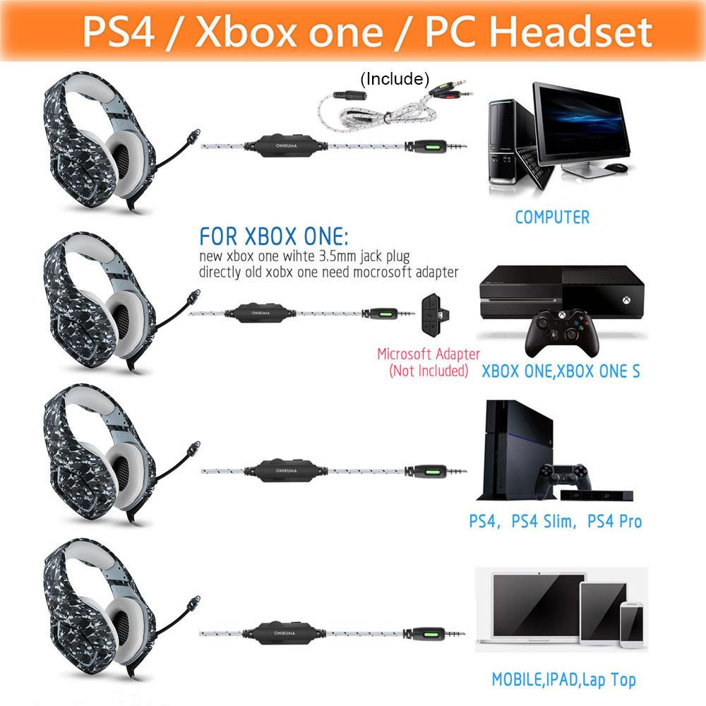 Cuffie ONIKUMA K1 Cuffie PS4 con microfono Cuffie stereo da gioco per cellulare Nuovo PC portatile Xbox One (6)