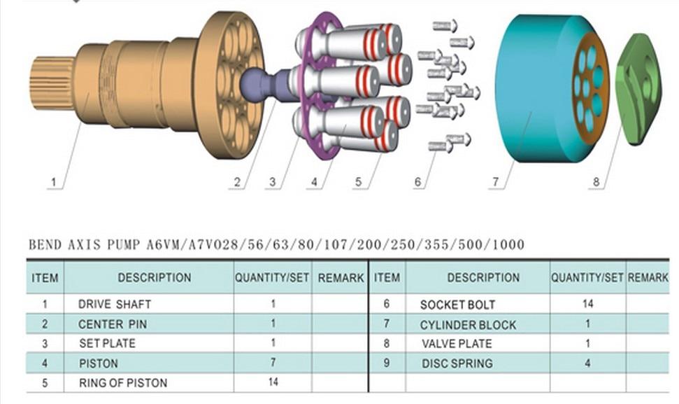 A6VM A7VO 2