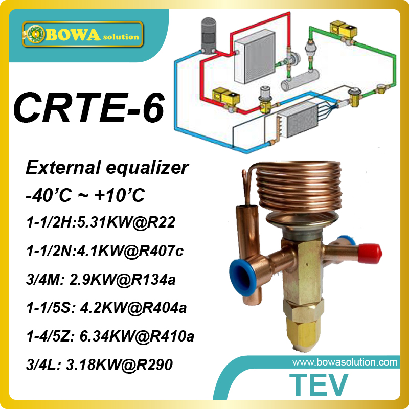 CRTE-6 R410a 6.33KW cooling capacity and solder type thermal expansion valve with external equilizer and  1m length capillary<br><br>Aliexpress