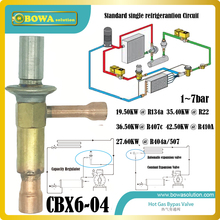 CBX6-04 good hot gas bypass valves provide extra load for refrigeration equipment or air conditioner, replace Danfoss KVC valves