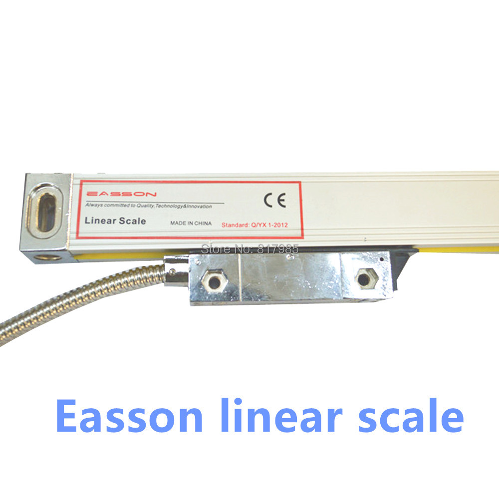 EASSON scale 1