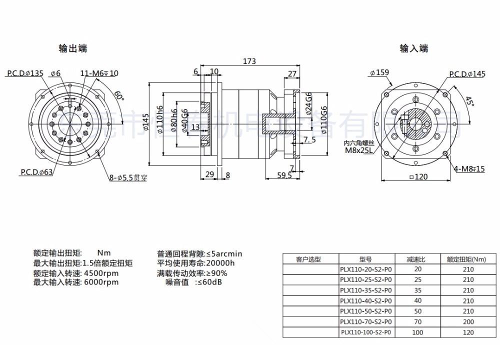 PLX110-L2-24