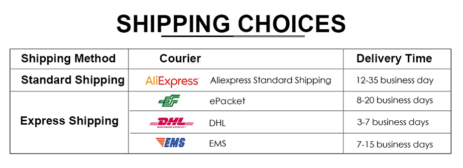 Shipping Choices