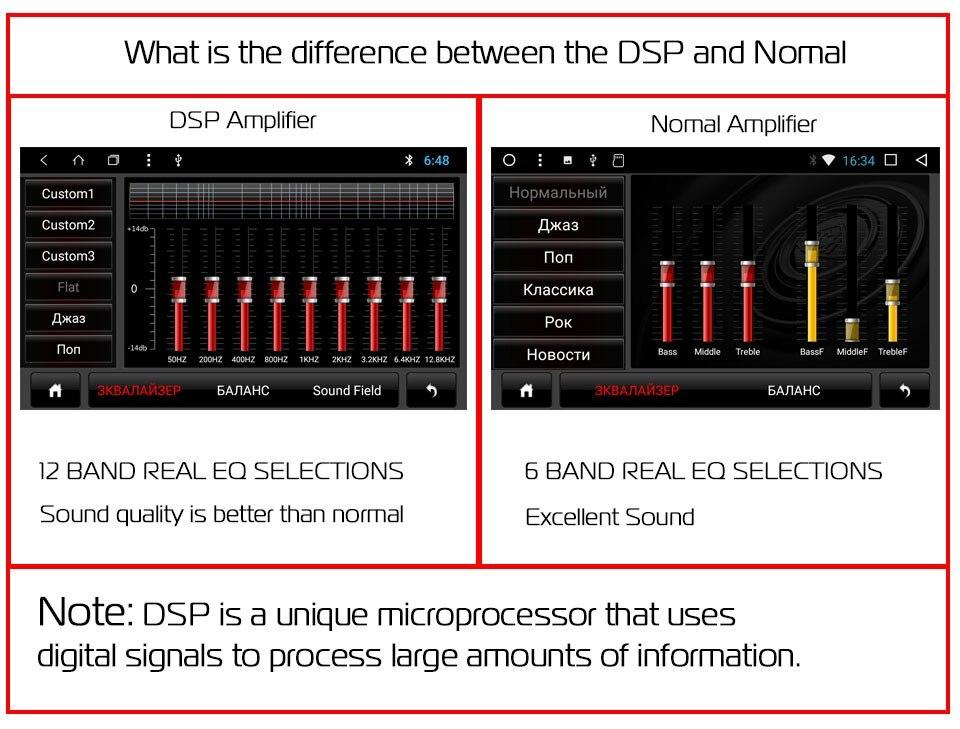 DSP-DT