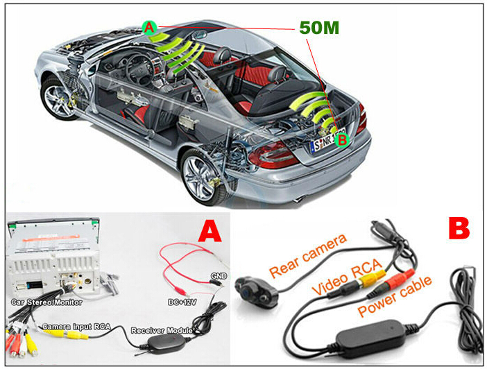 Wireless Camera Video Transmitter and Receiver D
