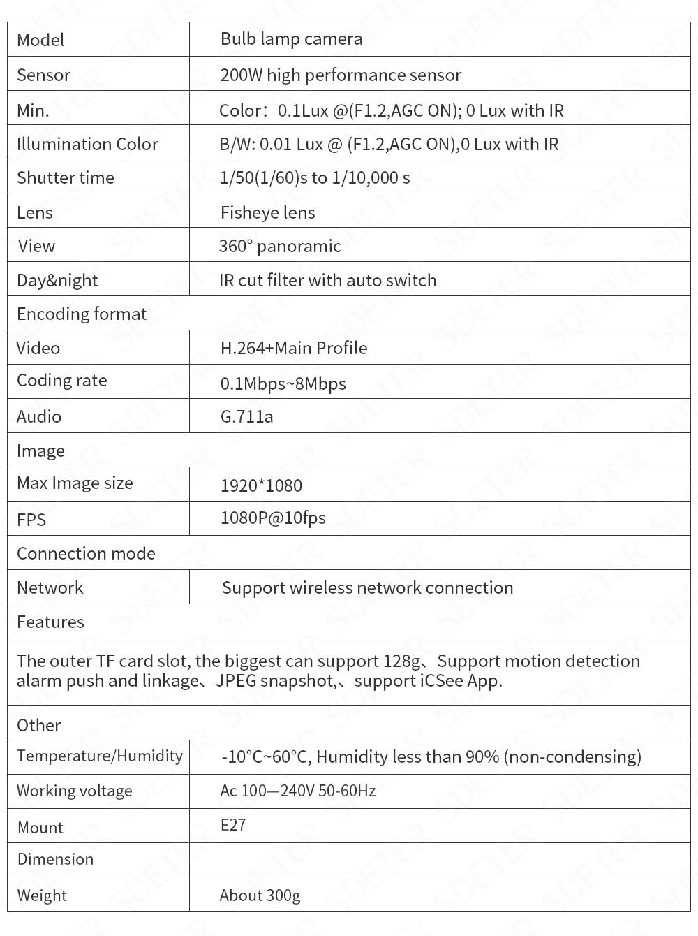 bulb lamp wifi camera (15)