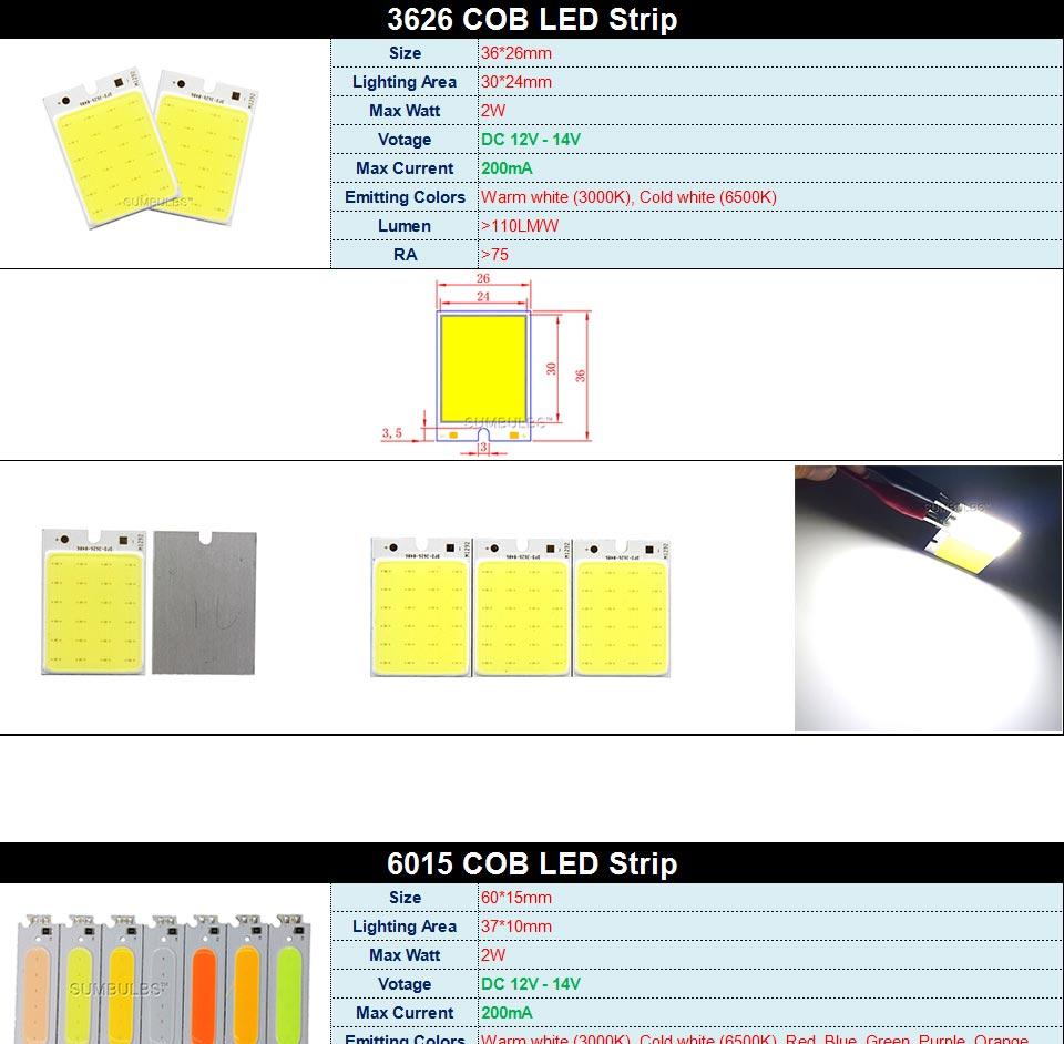 DC12V COB LED Strip Light Source 5W 10W 20W 50W 200W 300W LED Bulb White Blue Red Flip Chip COB Lamp DIY House Car Lighting 12V (1)