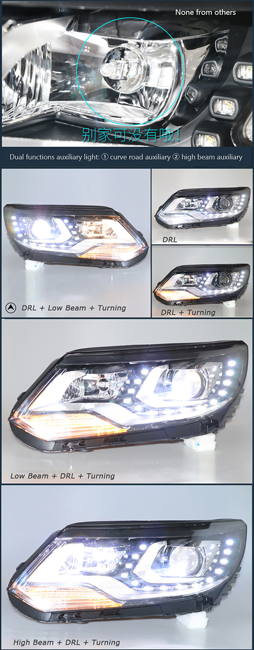 HID Bixenon High Low Beams Headlight Assembly With LED DRLs For VW Tiguan 2013-2016 Car 7