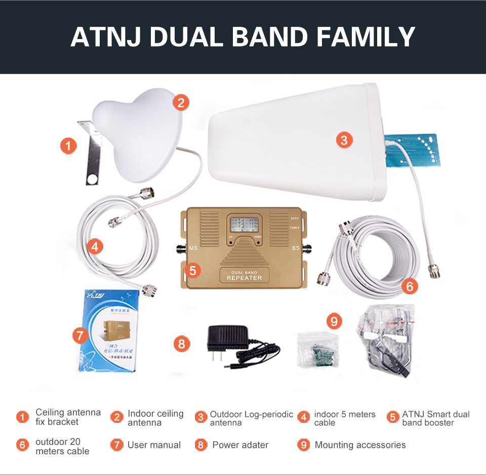 Dual band 850&1900mhz GSM 3g home use signal  boos...