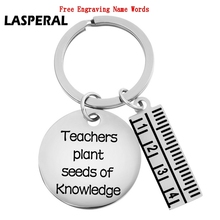 LASPERAL Free Engraving Blank Charms Keychain For Couples Lovers Teachers Gifts Fit Customized Tag Words Keychain ID Tag Pendant(China)
