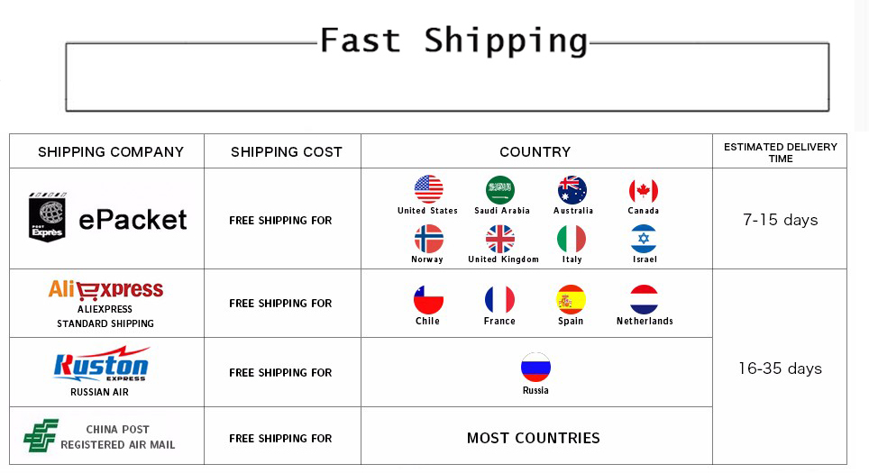 Fast Shipping 01