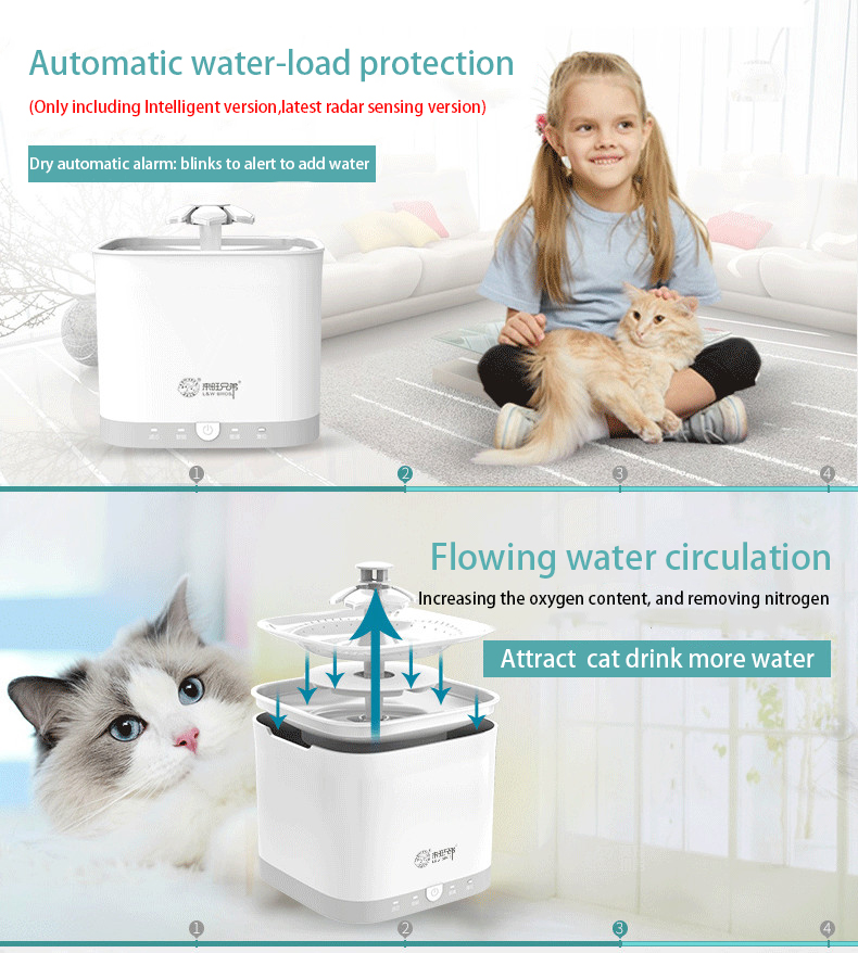 Radar Sensing Cat Water Fountain 2L Electric Pet Fountain Automatic Dog Water Dispenser (7)