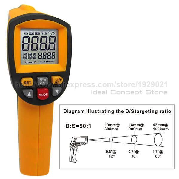6-Ideal-Concept-thermometer-IR-G1650-Diagram