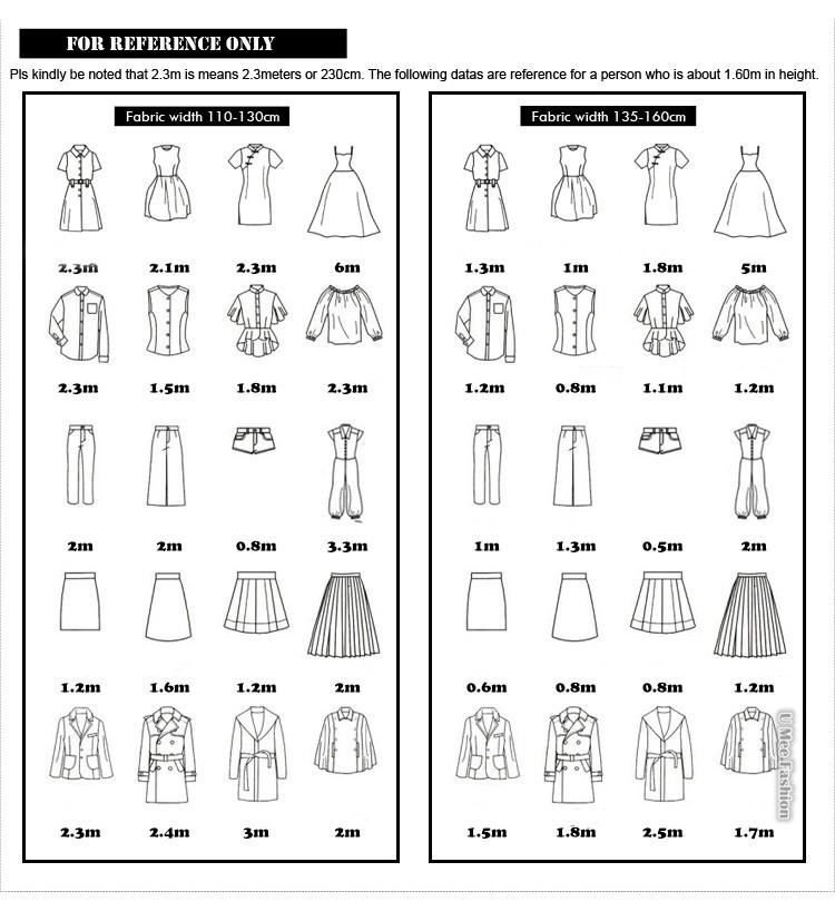 fabric width