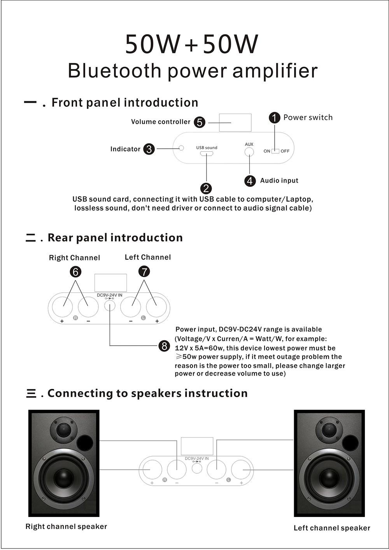 Mini HIFI Power amp 50W+50W Stereo Bluetooth Audio Power Amplifier Headphone AMP 12V-24V
