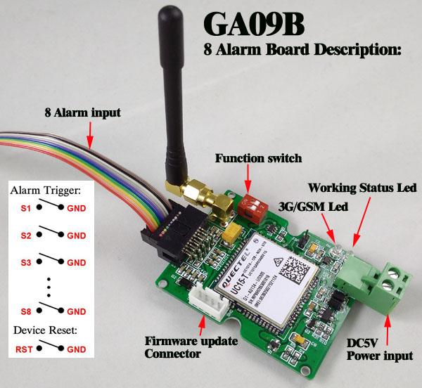 GA09B_gsm_3g_sms_alarm_board_description_600