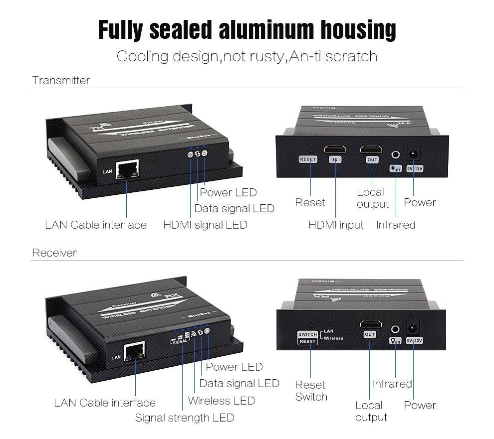 MiraBox HDMI Cat5 Extender Support 1080p IR Function Wireless Extender 60m Lan Cable Transmit 100m Cat6 HDMI Extender (7)