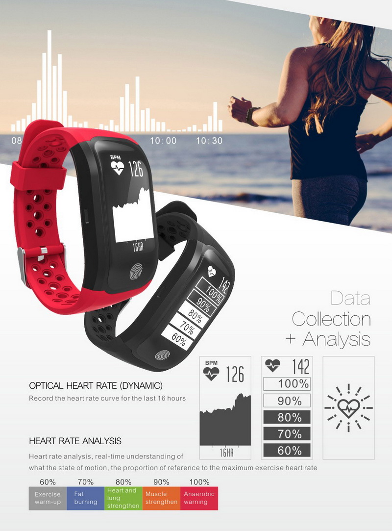 GPS Sports Smart Band IP68 Waterproof Swimming Wristband Bluetooth Heart Rate Monitor Fitness Tracker Measure Mileage S908 Watch 9