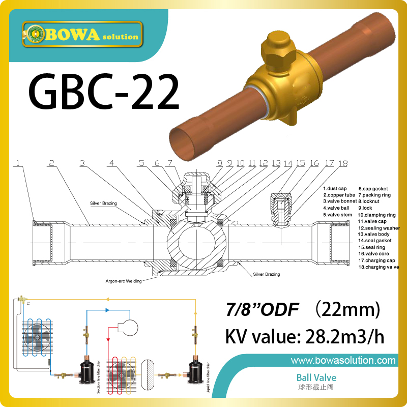 7/8  heat pump ball valve are UL /cUL listed and CE certified and Max. work pressure of 700 psig.<br><br>Aliexpress