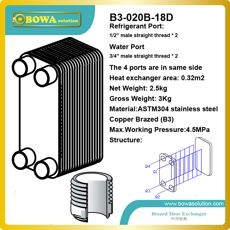 45bar plate heat exchanger with connection ports in different side for 5KW heating transfer between water and R410a refrigerant<br><br>Aliexpress