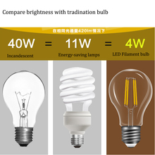 LightInBox  indoor led lighting 110/240V filament lamp 1pcs 2W 4W 6W 8W A60 E27 Led filament bulb clear grass edison light bulbs