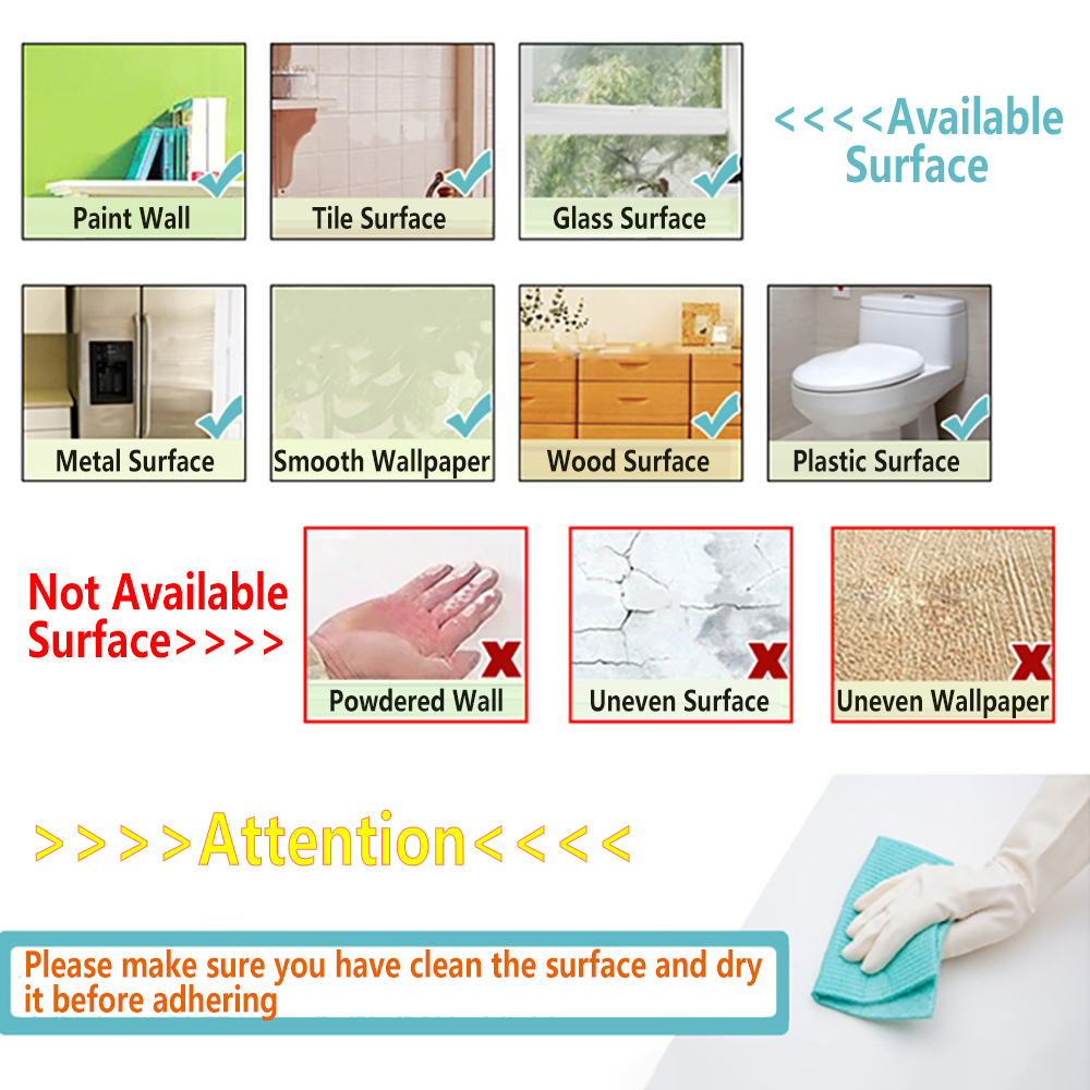 Available Surface