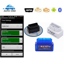 2017 New OBD V2.1 mini ELM327 OBD2 Bluetooth Auto Scanner OBDII 2 Car ELM 327 Tester Diagnostic Tool for Android Windows Symbian