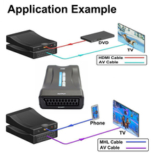5PCS 1080P HDMI To SCART Video Stereo Audio Converter Adapter NTSC PAL For HD TV Box NTSC and PAL TV formats Computer PC Phone