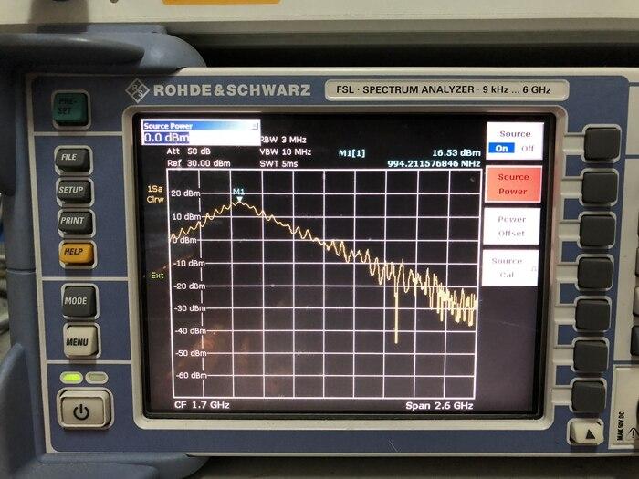 TQP7M9103 400MHZ-4GHZ 1W High Linearity Power Amplifier for BTS transceivers
